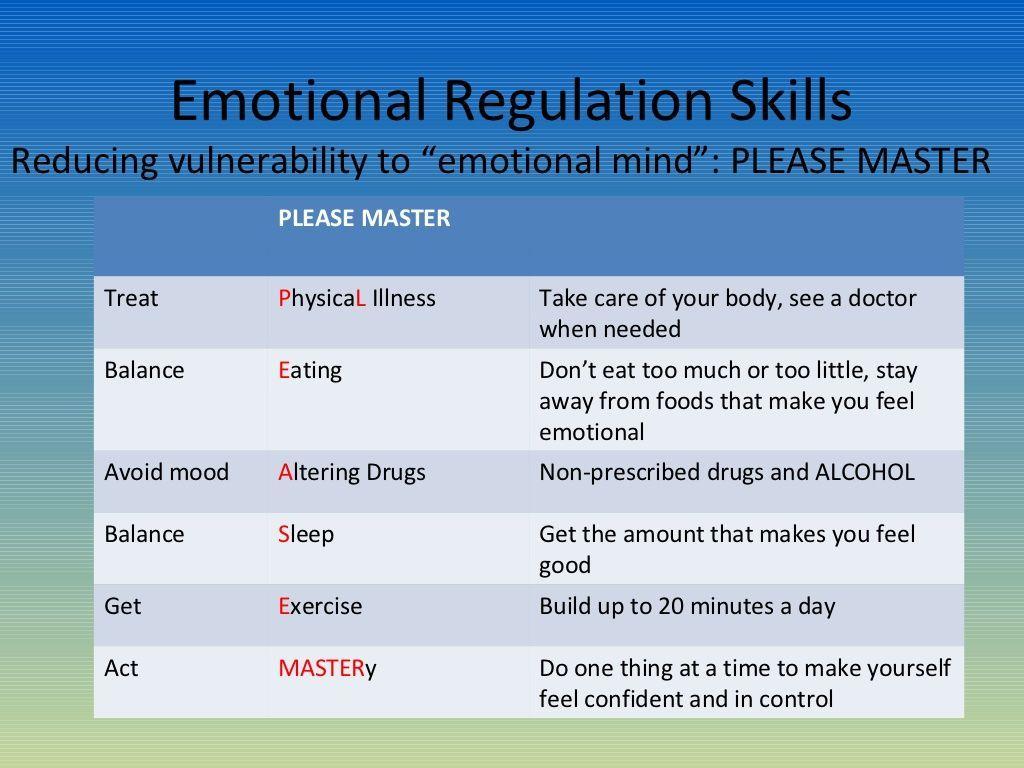 Dbt Please Skills