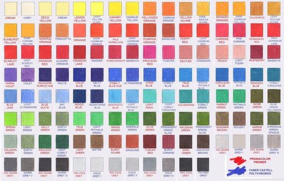 Prismacolor Polychromos Colour Comparison Chart Colour With Claire Polychromos Farbmischtabelle Polychromos Vs Prismacolor