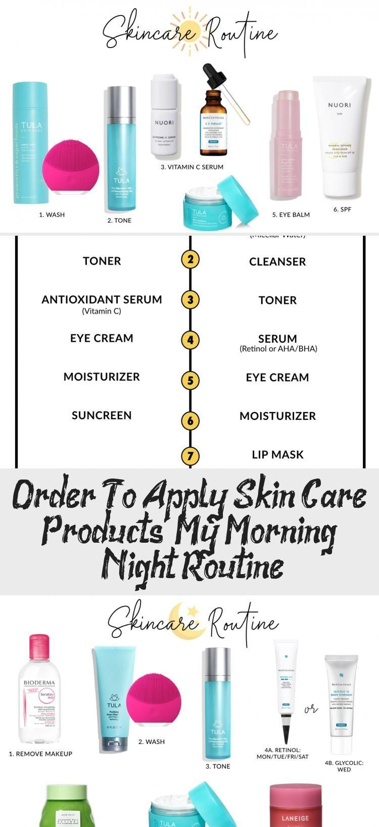 Order To Apply Skin Care Products My Morning Night Routine Beauty Ideas Apply Beau Apply In 2020 Sephora Skin Care Night Routine Night Skin Care Routine