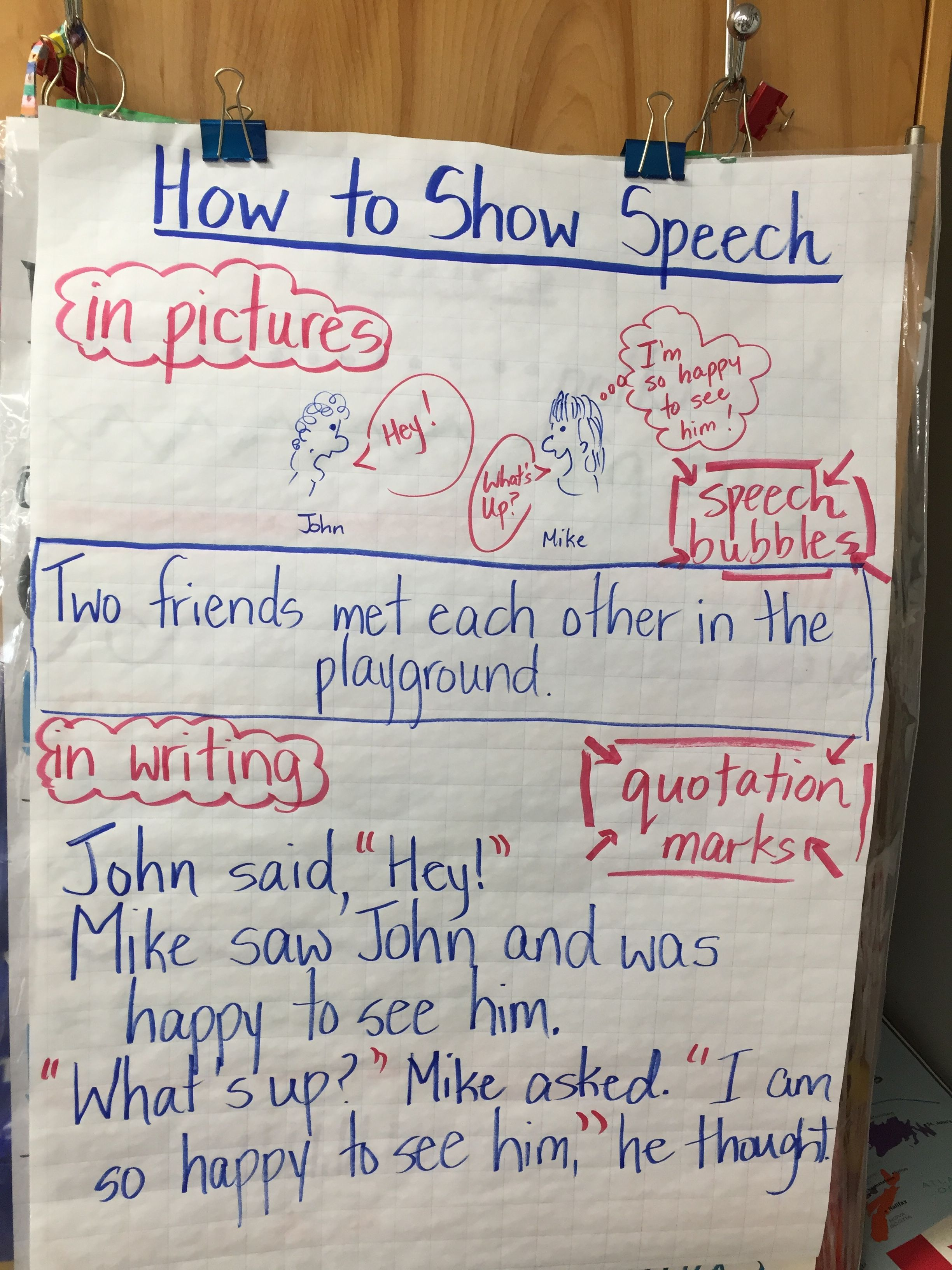 Quotation Marks Vs Speech Bubbles How To Show Speech In