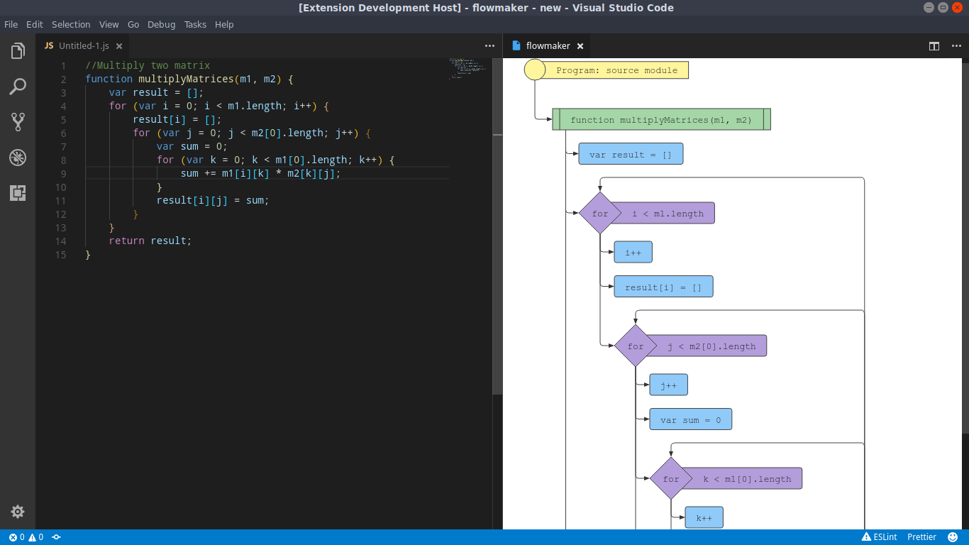 Flowmaker Is An Vscode Extension Used To Generate A Flowchart In Svg Format Of Javascript Code To Demonstrate Code Flow S Ai Machine Learning Coding Flow Chart
