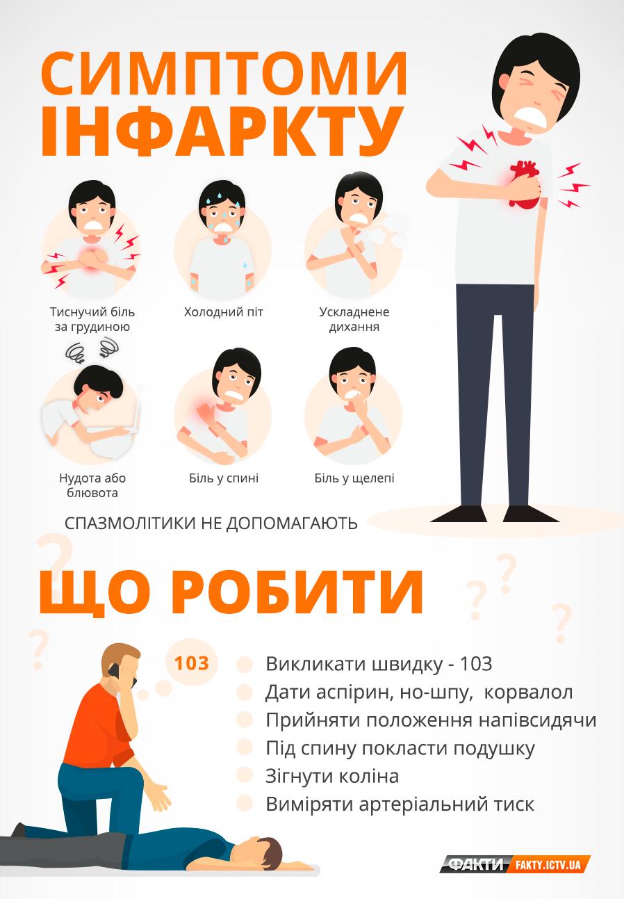 Картинки по запросу прием препаратов инфографика