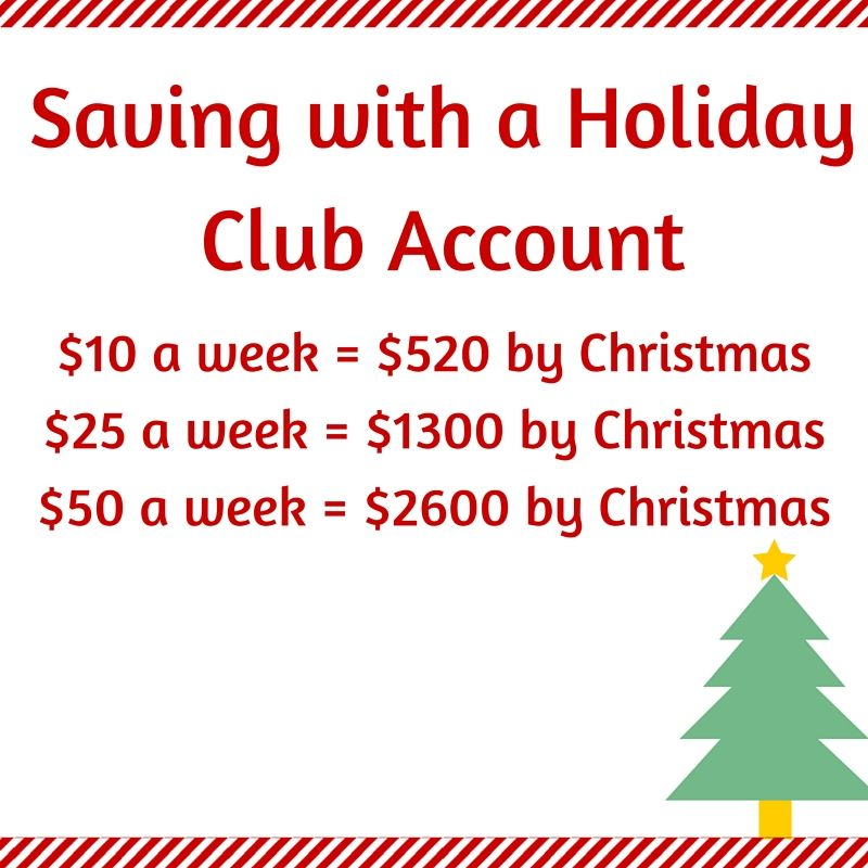 automatic savings accounts can help you save for major events like the holidays all year long - Christmas Club Accounts