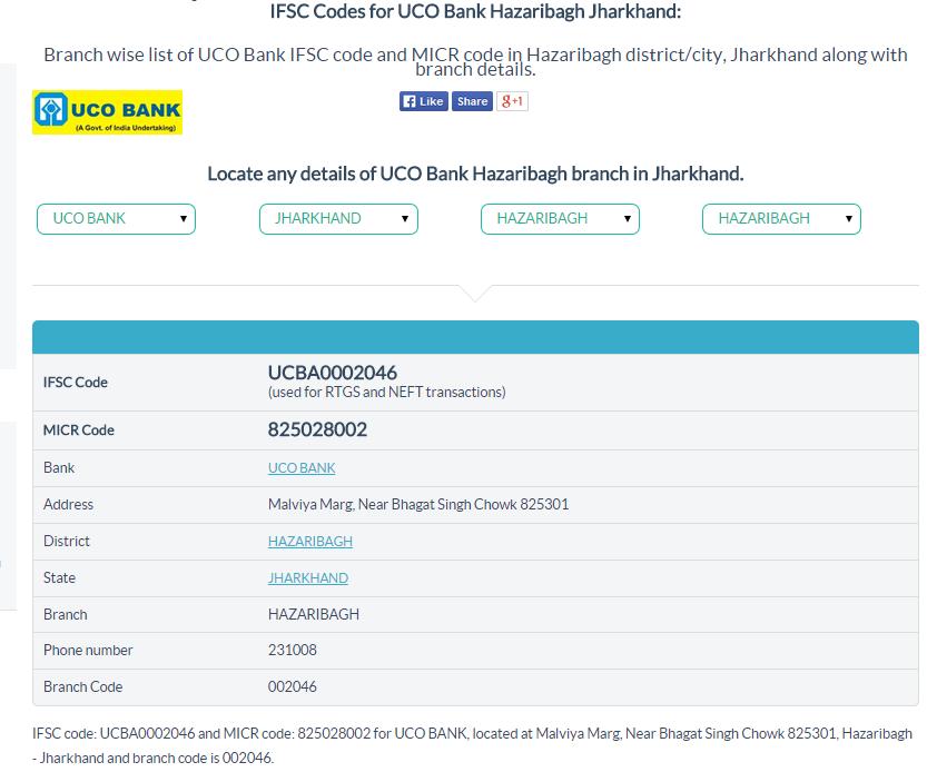 Uco Bank Ifsc Code Micr Code Hazaribagh Jharkhand Ifsccode Ucobank Jharkhand Coding Jharkhand Wise