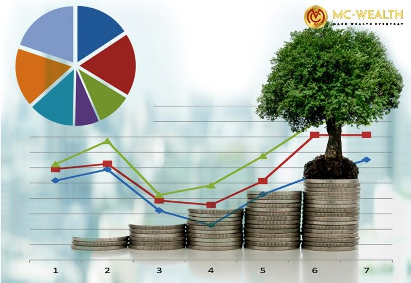 Building investment portfolio income drawdown forex australian dollars