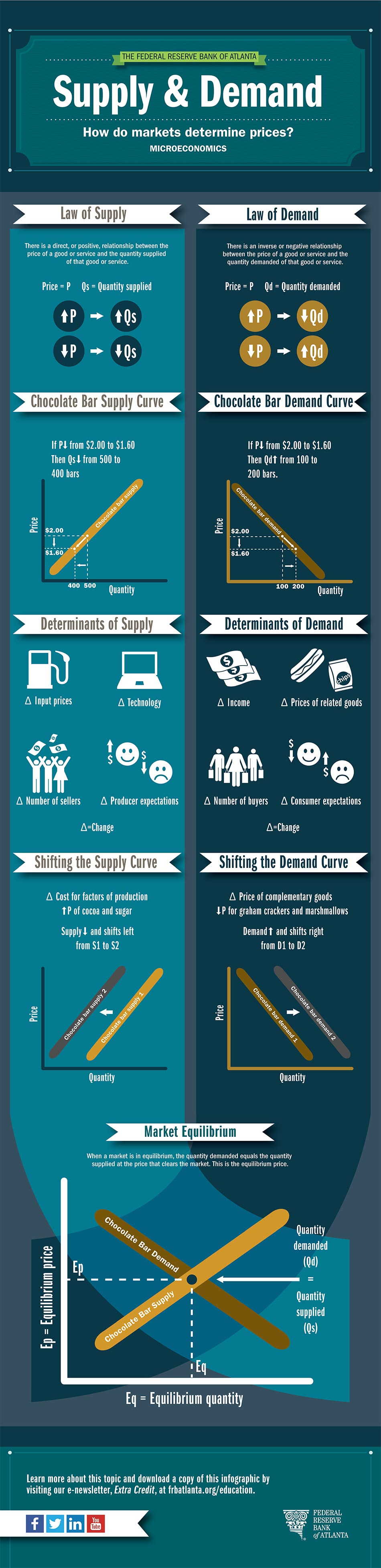 pin by netnapit tasakorn on infographic economy thailand