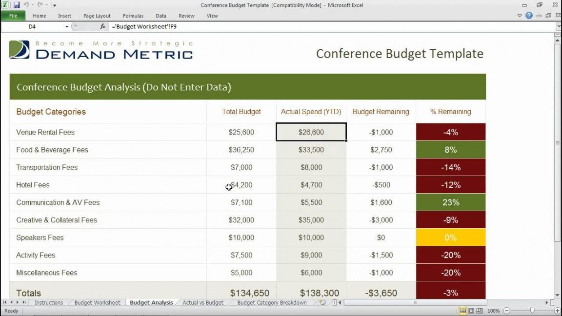Explore Our Sample of Conference Planning Budget Template