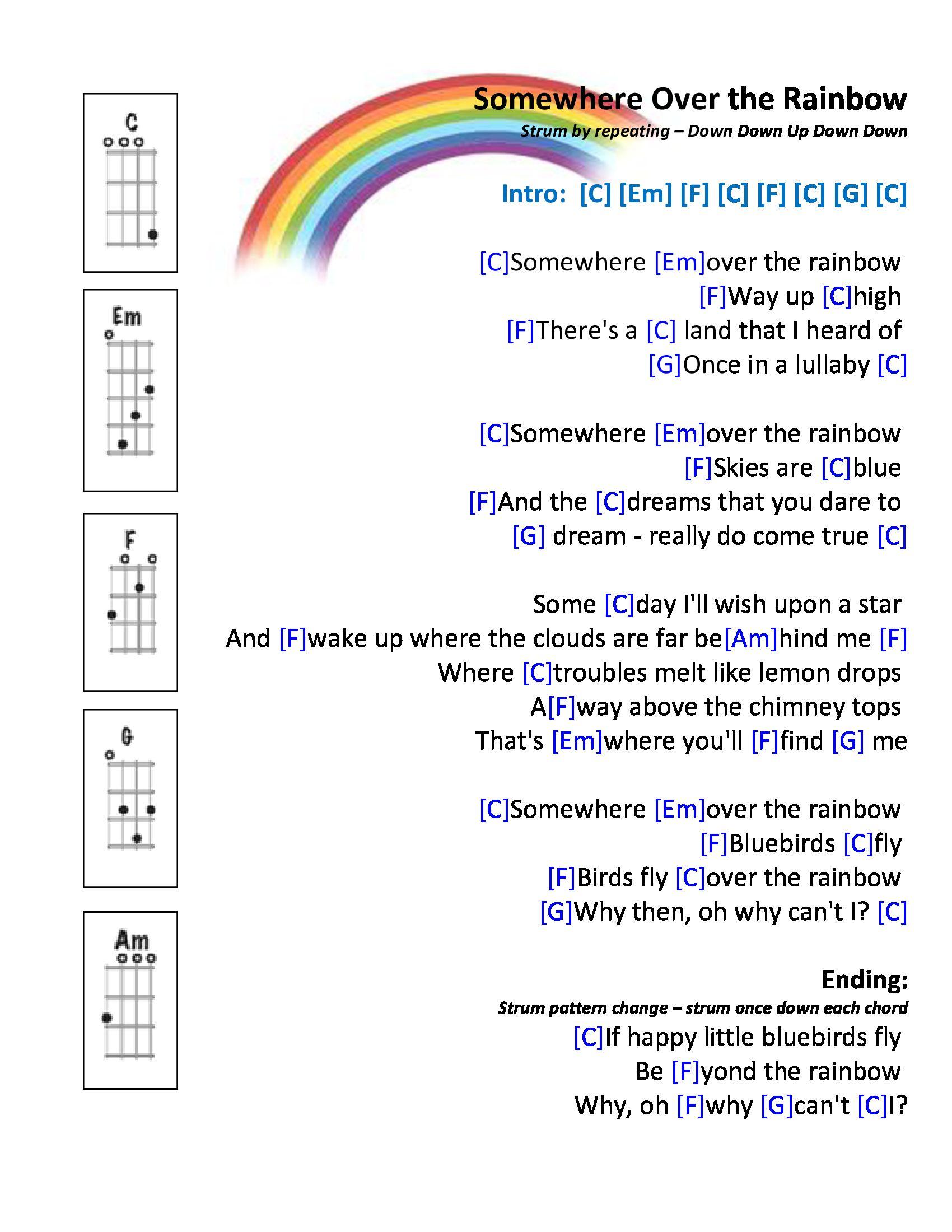 How To Play Over The Rainbow On Ukulele : rainbow, ukulele, Ukulele, Chords, Somewhere, Rainbow, Songs,, Ukelele, Songs