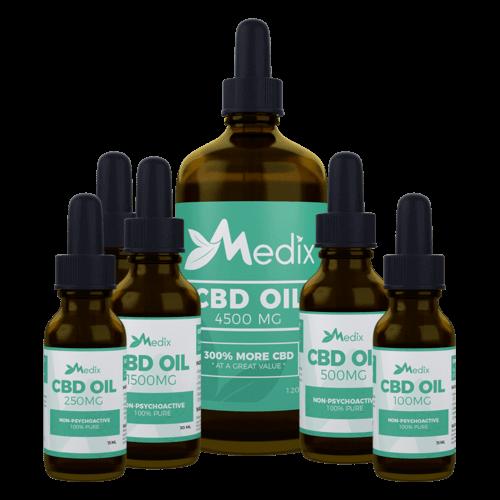 Medix CBD: CBD Oils & Hemp Oils Manufacturers & Suppliers   Milstein