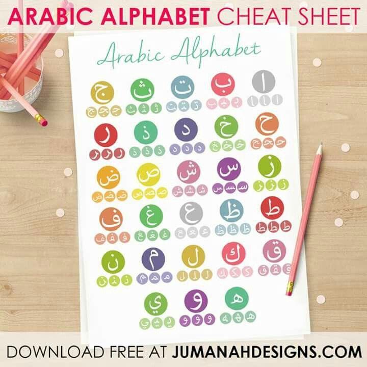Arabic letter cheat sheet