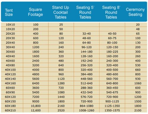 Tent Size Chart  sc 1 st  Pinterest & Tent Size Chart | Tent Tables u0026 Chairs Info in 2019 | Tent wedding ...