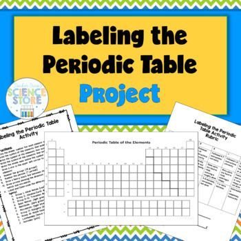 Labeling the periodic table project periodic table students and this project takes the student through labeling the entire periodic table includes element urtaz Choice Image