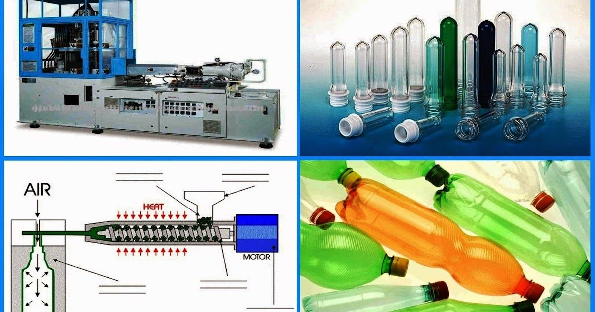 How To Start Plastic Bottle Manufacturing Business Con Immagini