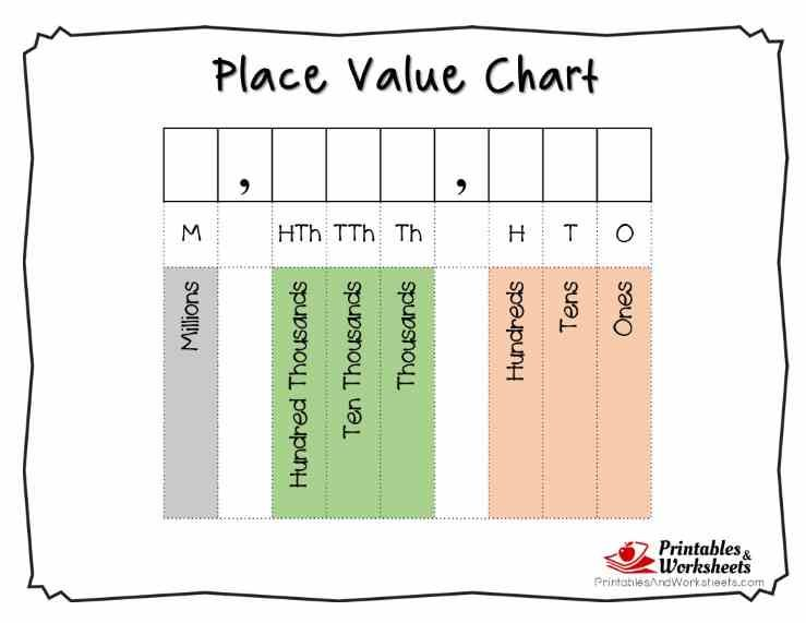printable place value charts whole numbers and decimals math 39 place value chart place. Black Bedroom Furniture Sets. Home Design Ideas