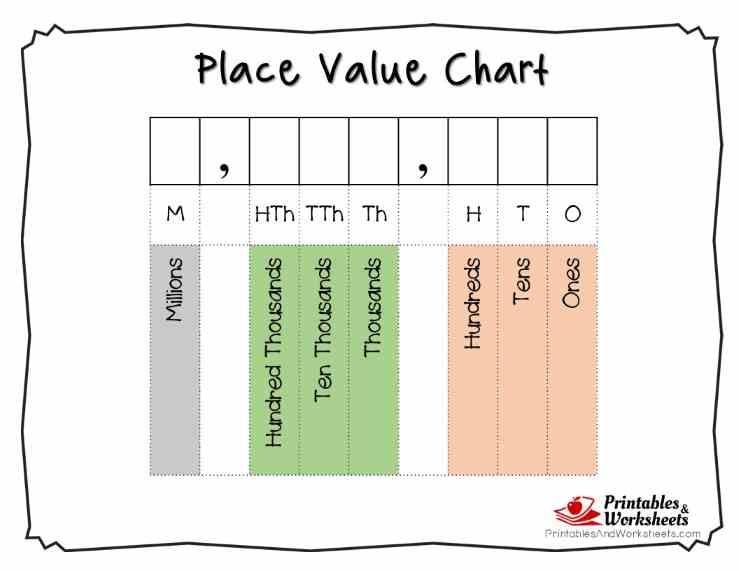 place value chart to millions mathu0027 Pinterest Math - decimal place value chart