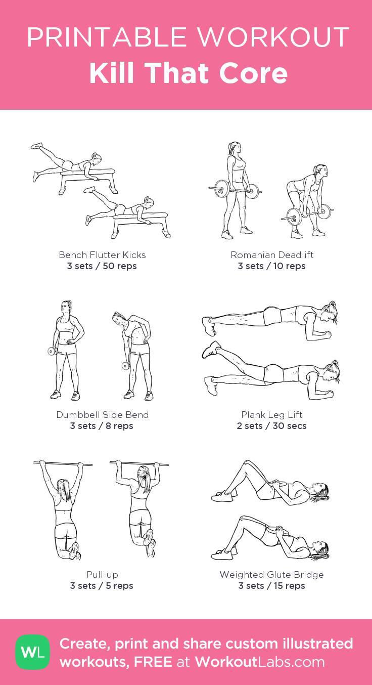 Kill That Core · WorkoutLabs Fit