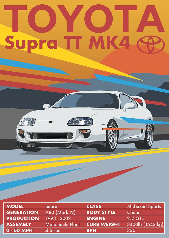 Toyota Supra Tt Mk4 Tuned Wall Art Retro Poster Poster Print 2jz Gte Toyota Supra Toyota Supra Mk4 Supra