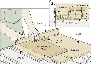 22 Free Crosscut Sled Plans: The Real Ultimate Guide to Cross Cut Sleds! |