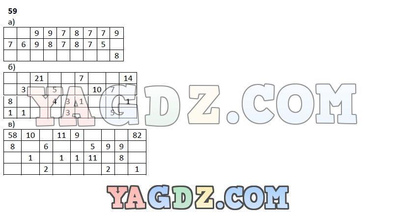 Решебник учебник русского языка 3 класс вербецкая купцов