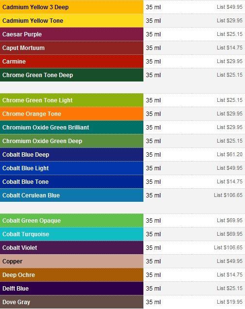 Schmincke Mussini Oil Paints Color Chart 2 Paint Colors