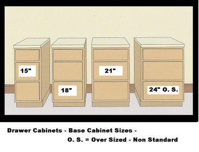How To Measure For Kitchen Cabinets | Interior Design Living Room .