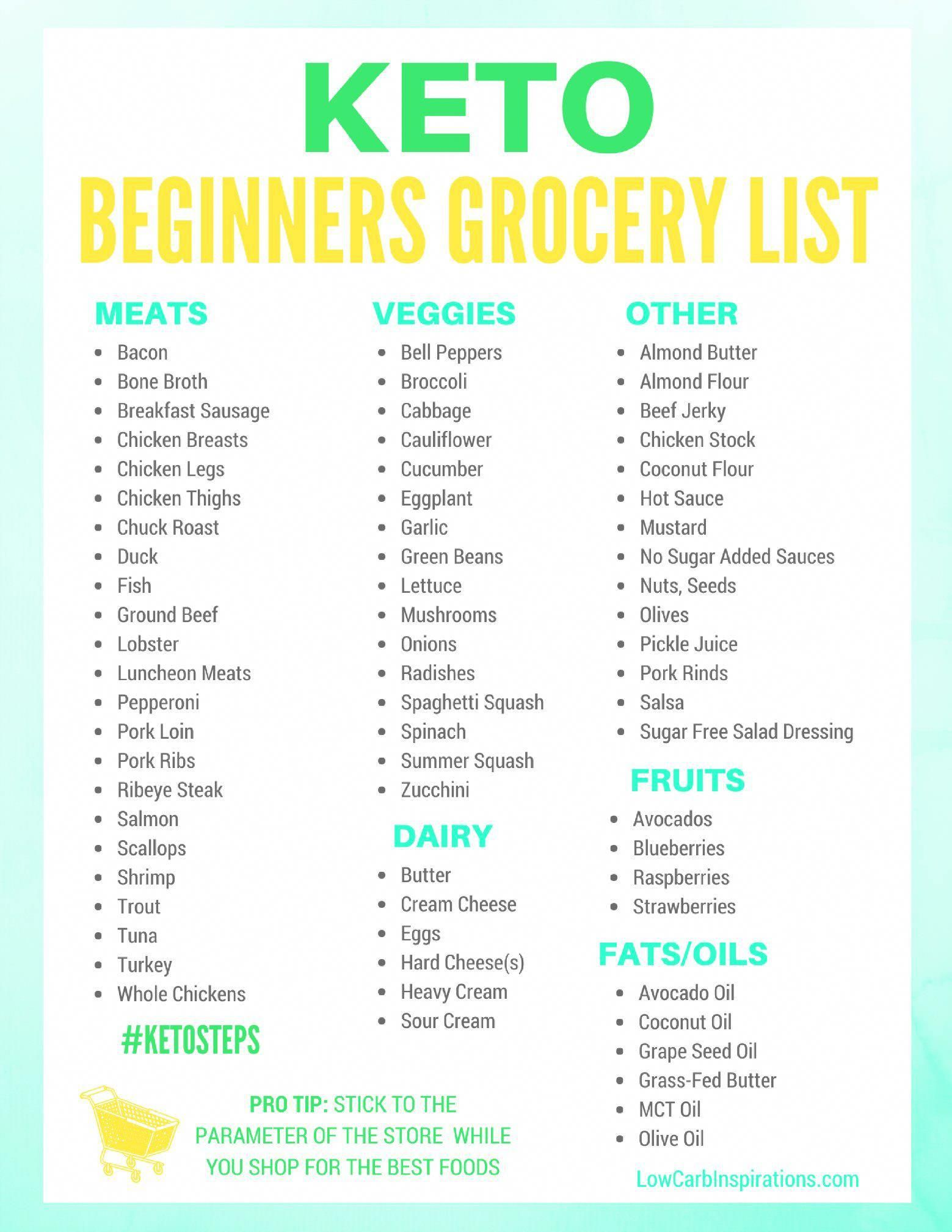 Keto Grocery List for Beginners via @isavea2z #healthygrocerylist #ketorecipesforbeginners