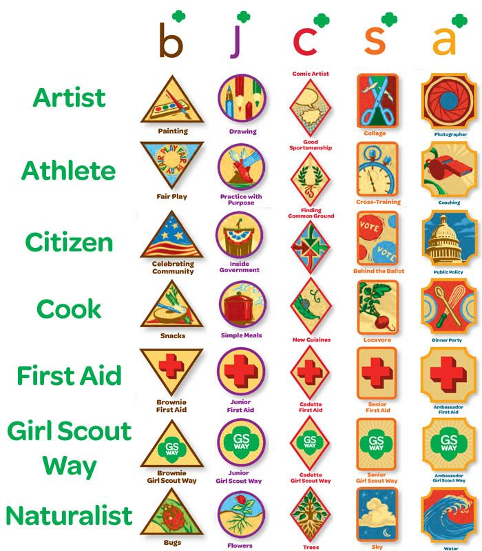 Girl Scout Law Coloring Book  Girl Scouts Connecticut Scout