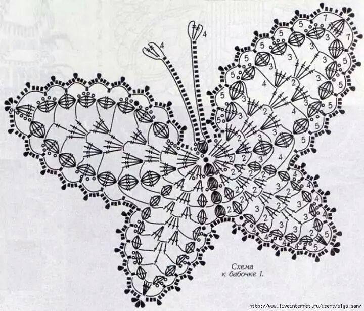 otra mariposa | aretes | Pinterest | Croché, Ganchillo y Mariposas