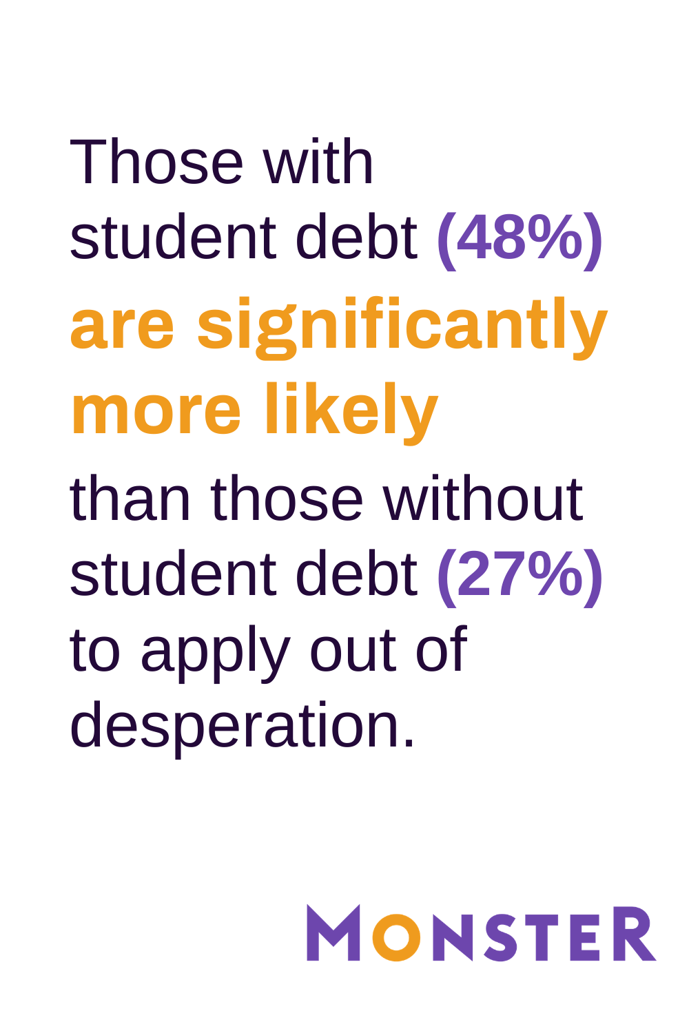 Student Debt Drives Career Decisions In 2021 Student Debt Career Decisions Student