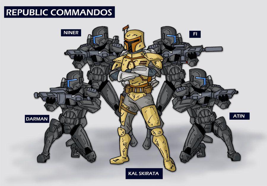 Omega Squad Kal Star Wars Characters Star Wars Commando