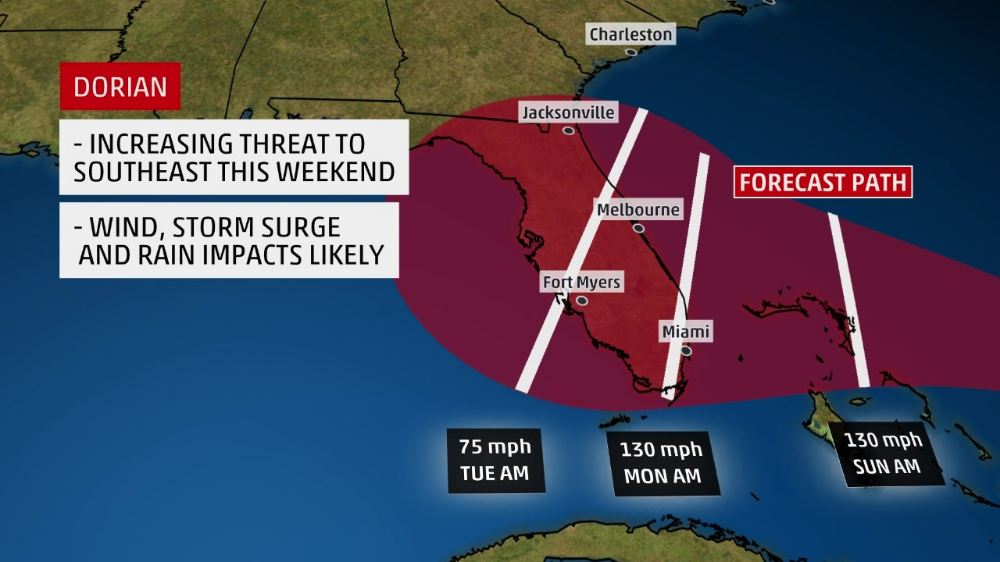 Dorian An Increasing Hurricane Danger For The Southeastern U S Here S What We Know Right Now The Weather Channel The Weather Channel Storm Surge National Hurricane Center