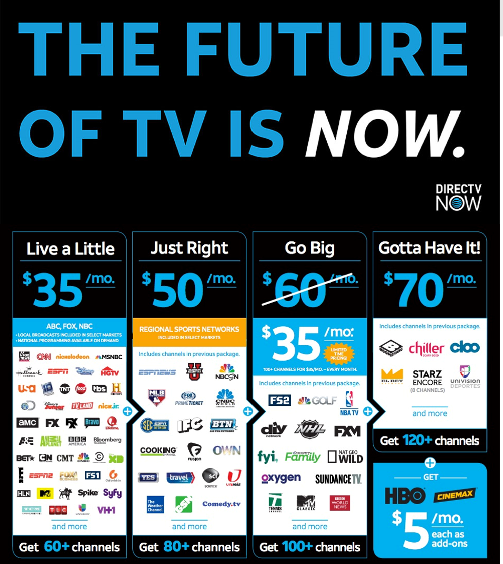 Direct Tv Cable And Internet >> Online Tv Channels Tv Cable Free In 2019 Online Tv Channels Tv