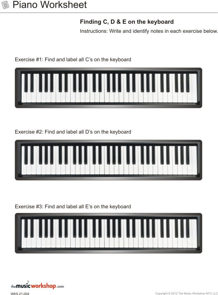 Finding C D And E On The Piano  Keyboard