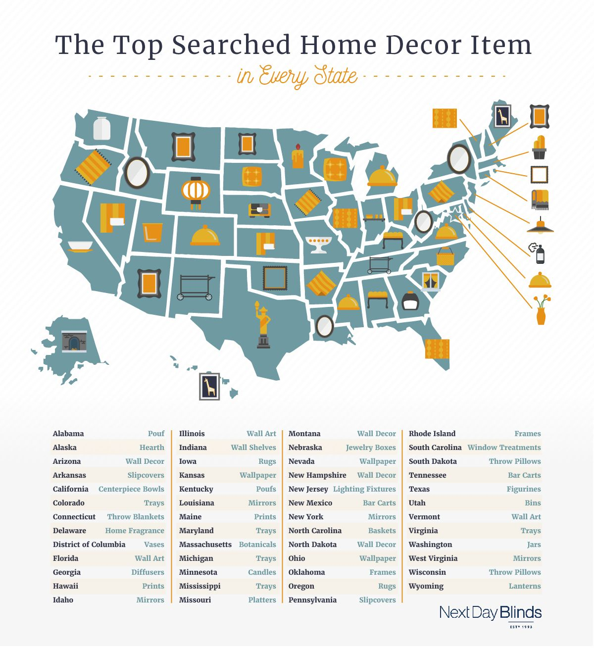 What S Your State S Favorite Home Accessory Centerpiece Bowls Trays Throw Blankets Vases Or More Take A L Home Decor Items Trending Decor Decorative Items