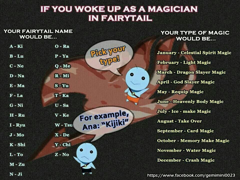 Mine is Tokijiki with take over magic, whats yours? D