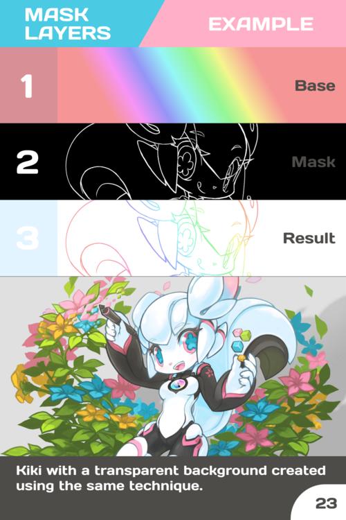 Krita Free Painting App Tutorial in 2019 | Krita Tutorial
