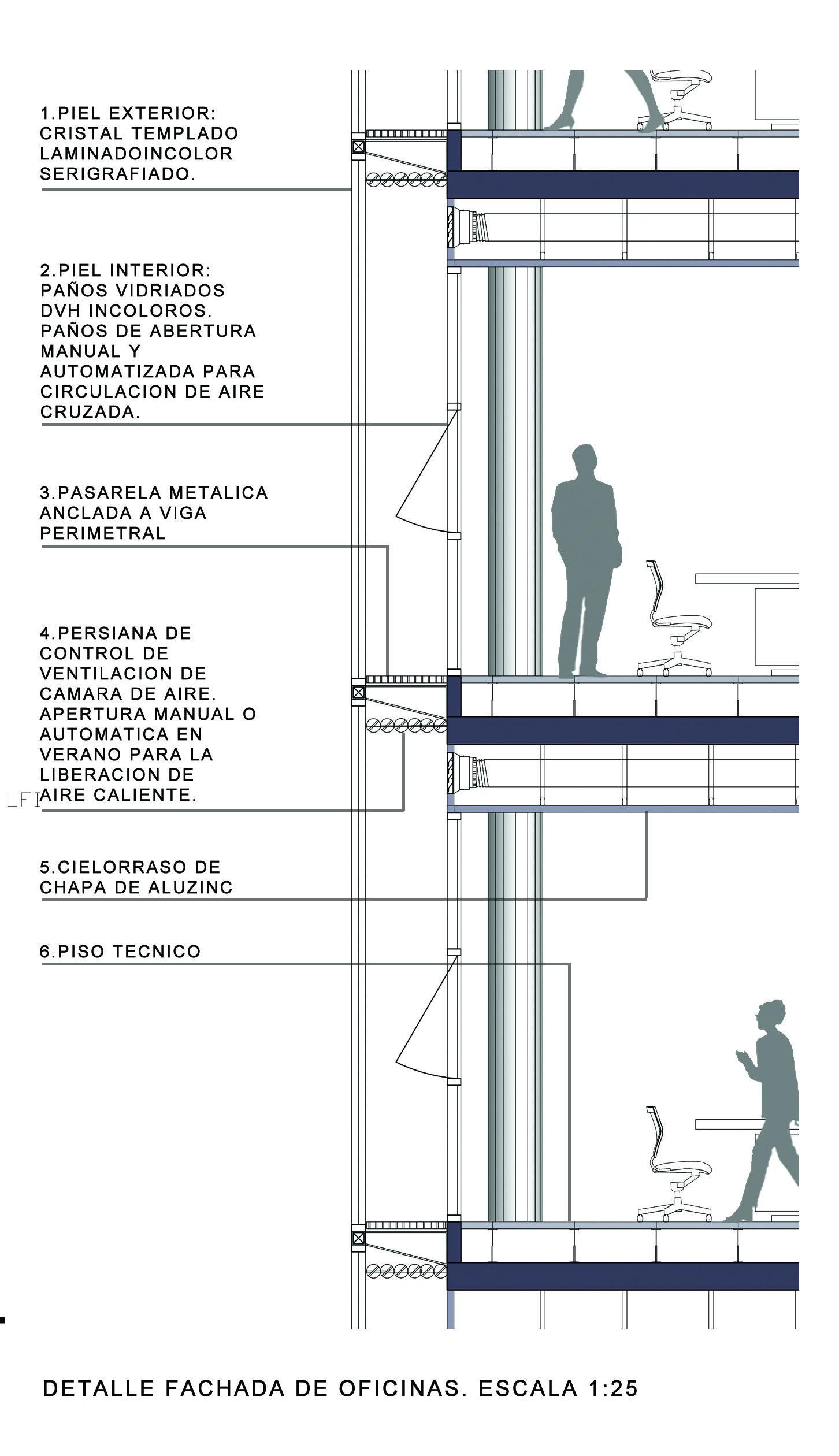 Banco provincial de neuqu n doble piel cortes for Arquitectura verde pdf