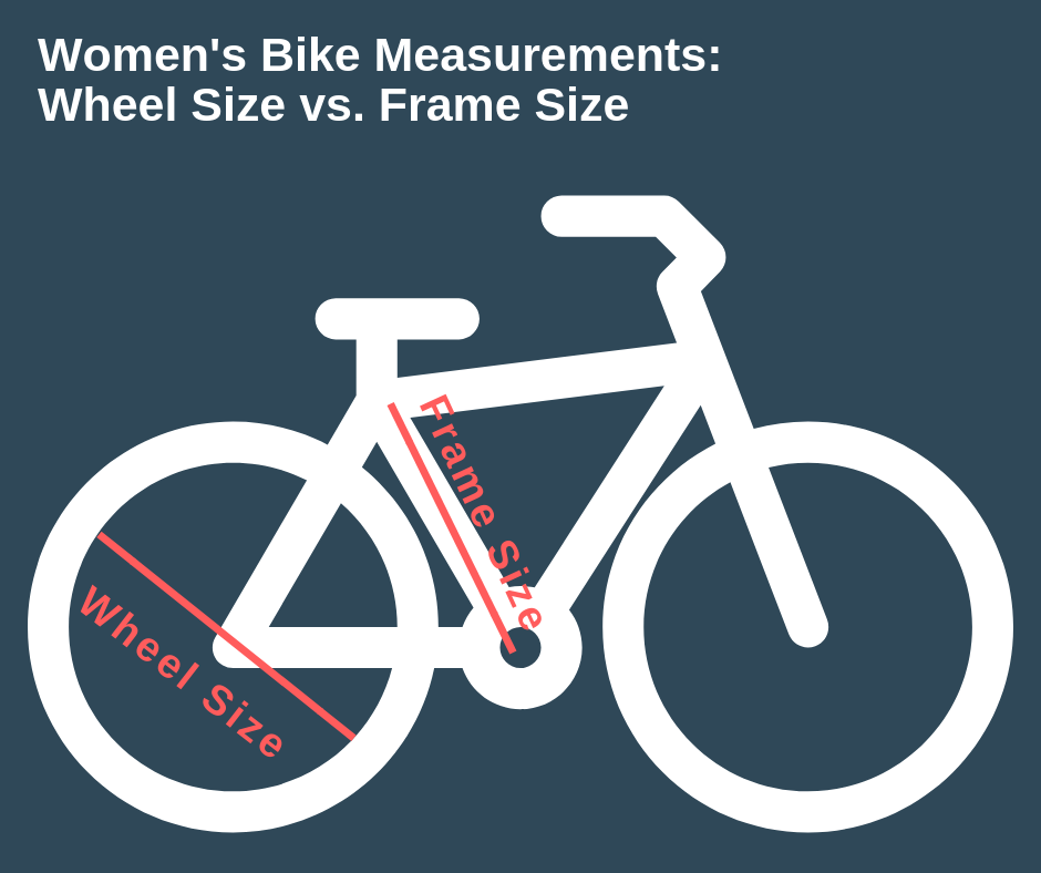 3 Simple Steps To Understanding Women S Bike Sizing Womens Bike
