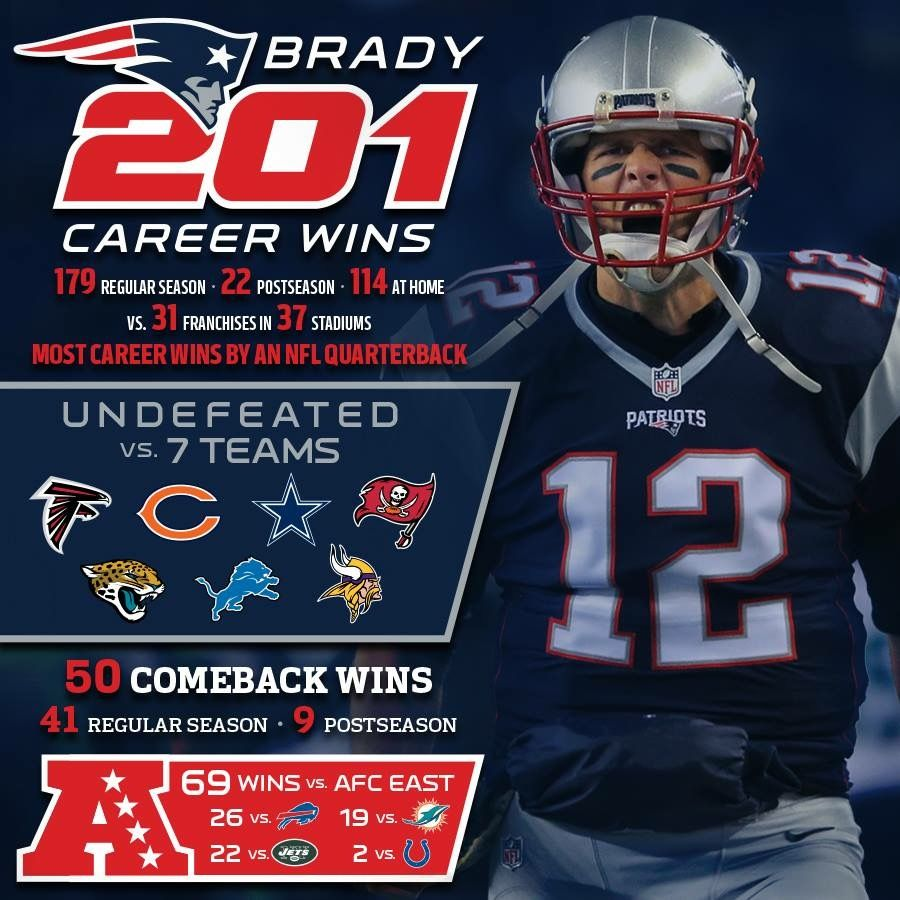 Brady By The Numbers New England Patriots Jersey Patriots New England Patriots Football