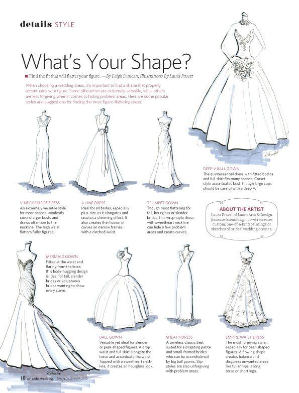 What S Your Shape Orlando Wedding January 2012 Wedding Dress Shapes Dream Wedding Wedding Gowns