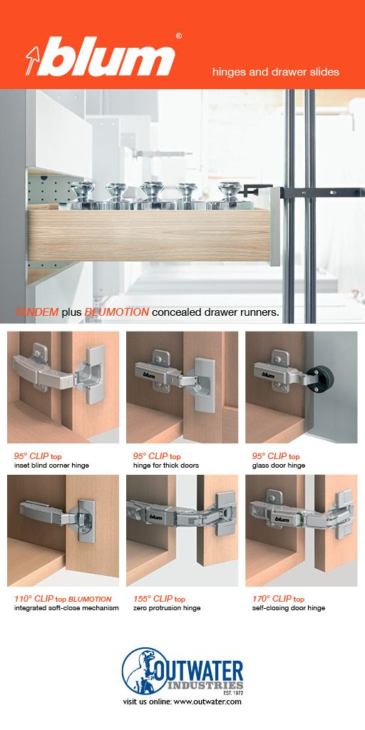 Blum Has Hinges For All Your Application Needs Glass Door Hinges Concealed Hinges Drawer Slides