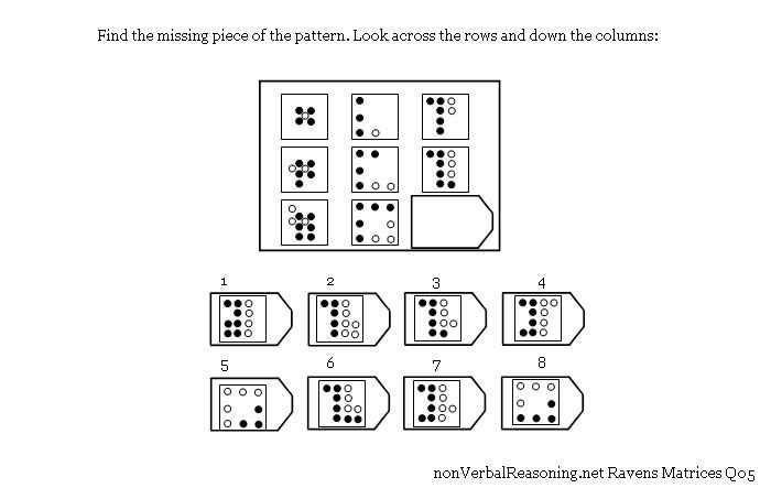 raven matrices test online free