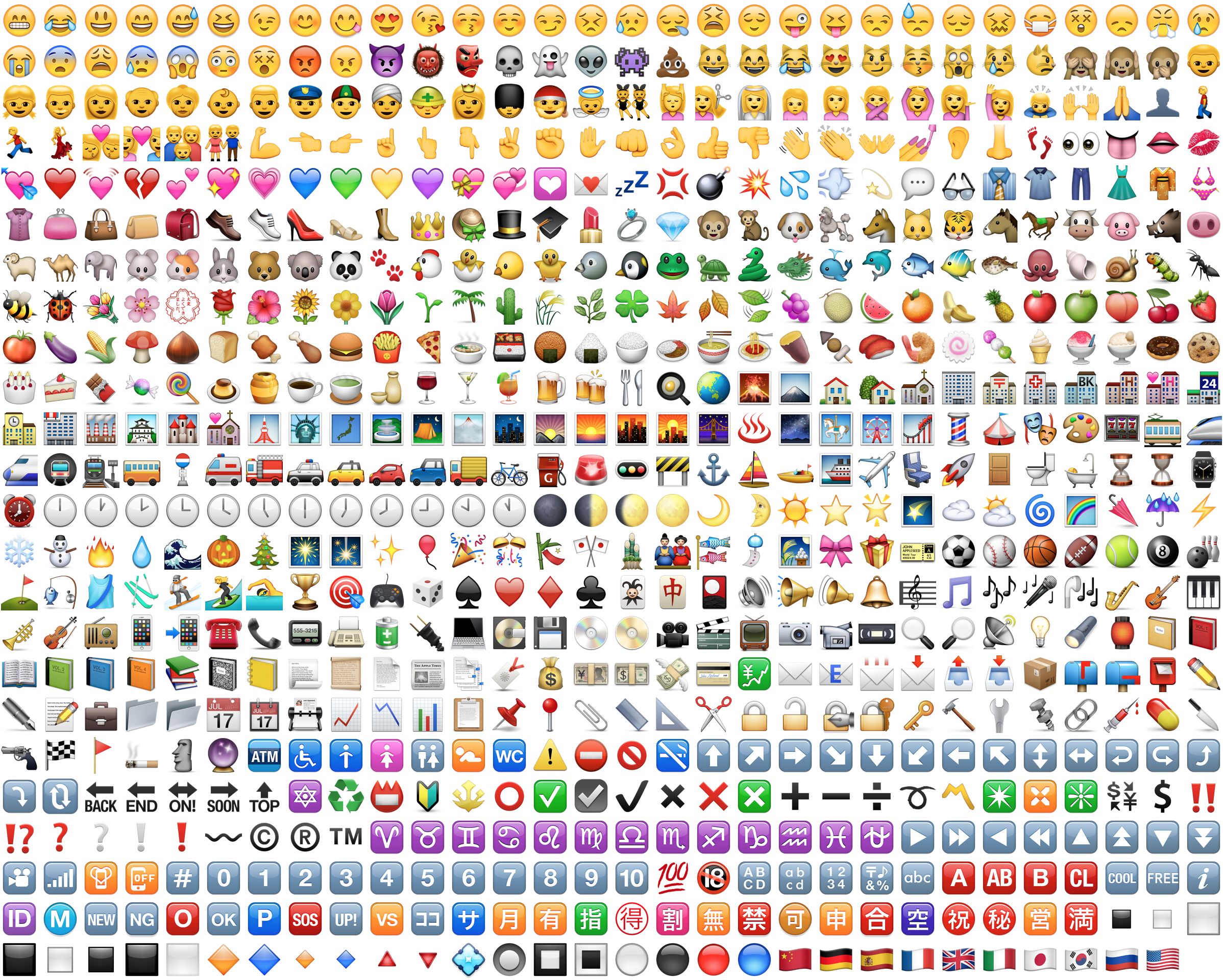 Official unicode emoji chart from 2016 03 28 image direct url official unicode emoji chart from 2016 03 28 image direct url nvjuhfo Images