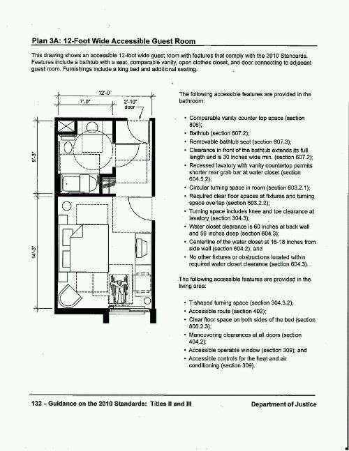 Patient Room Design: Guidance For 2010 ADA Standards
