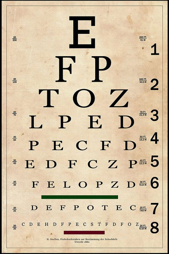 Vintage Eye Chart  Snellen Eye Chart  Sized at 24