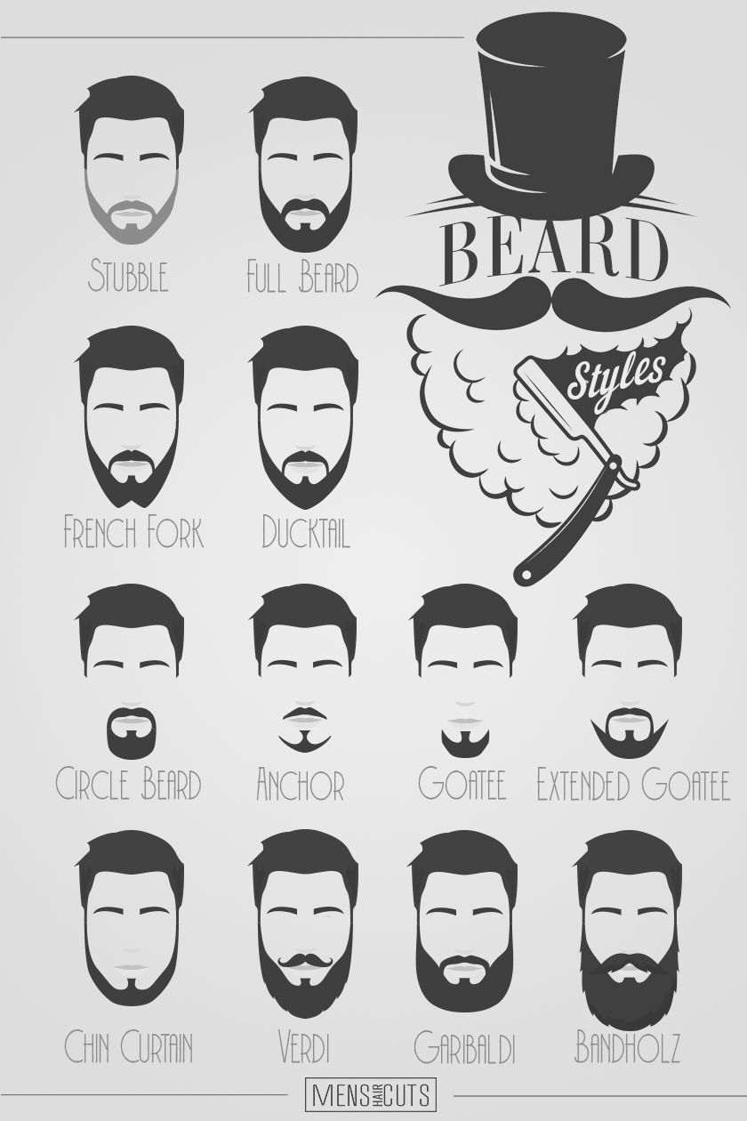 Beard Styles You Need To Try In 2021 Menshaircuts Com Best Beard Styles Hair And Beard Styles Beard Styles Short