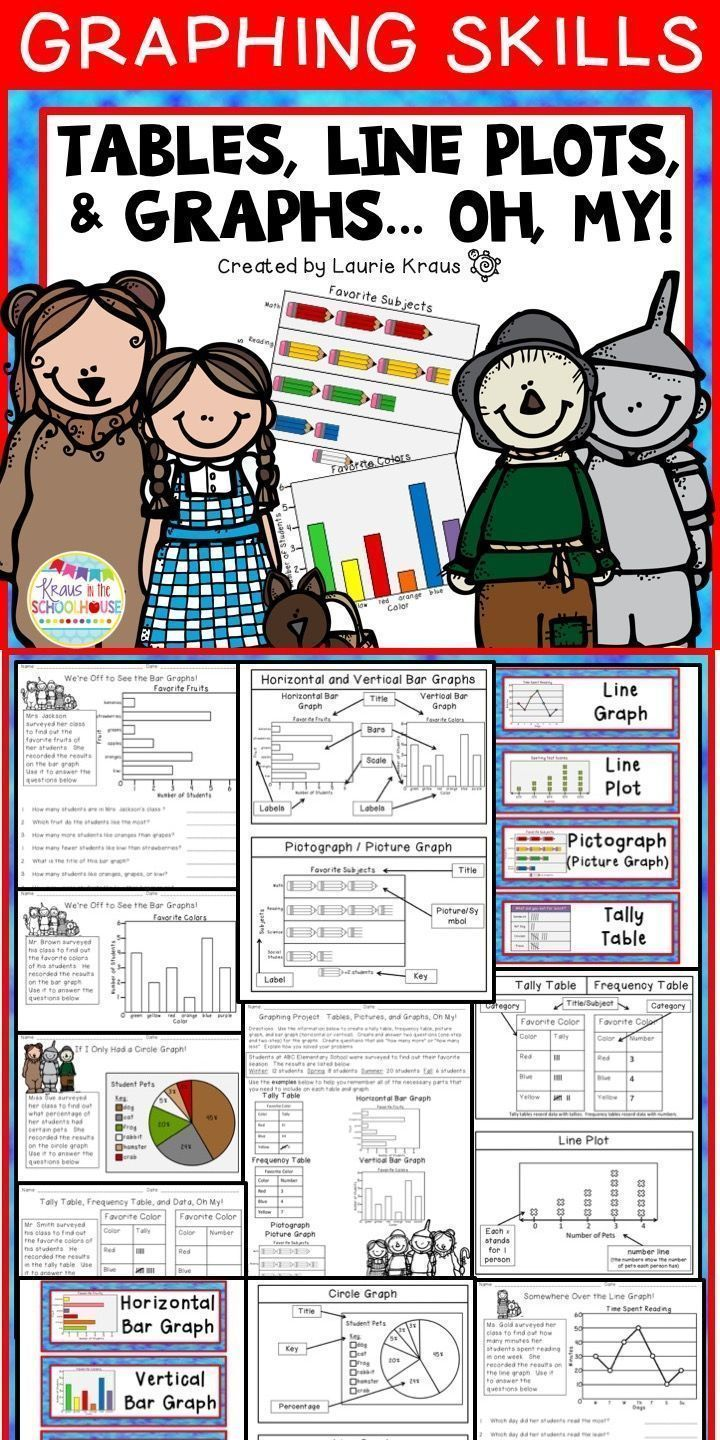 Graphing skills bar graphs pictographs tables line plots graphing skills bar graphs pictographs tables line plots circle graph pinterest plot graph students and math ccuart Images