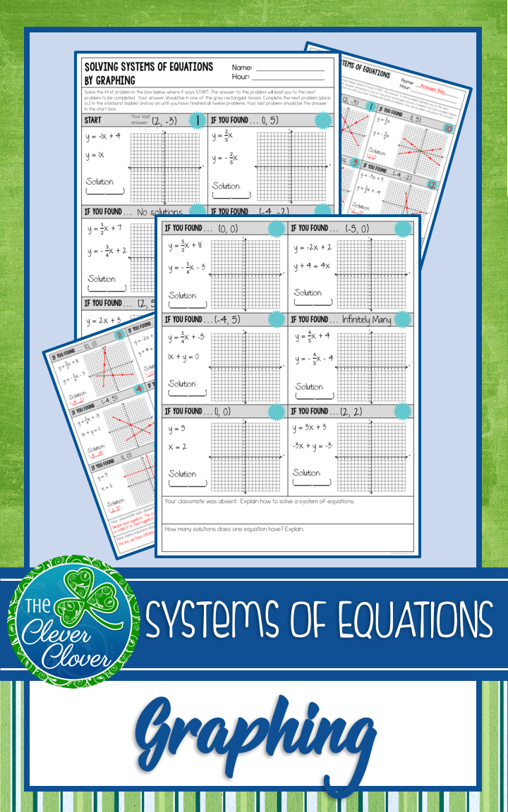Systems of Equations by Graphing Scavenger Hunt Worksheet – Understanding Graphing Worksheet