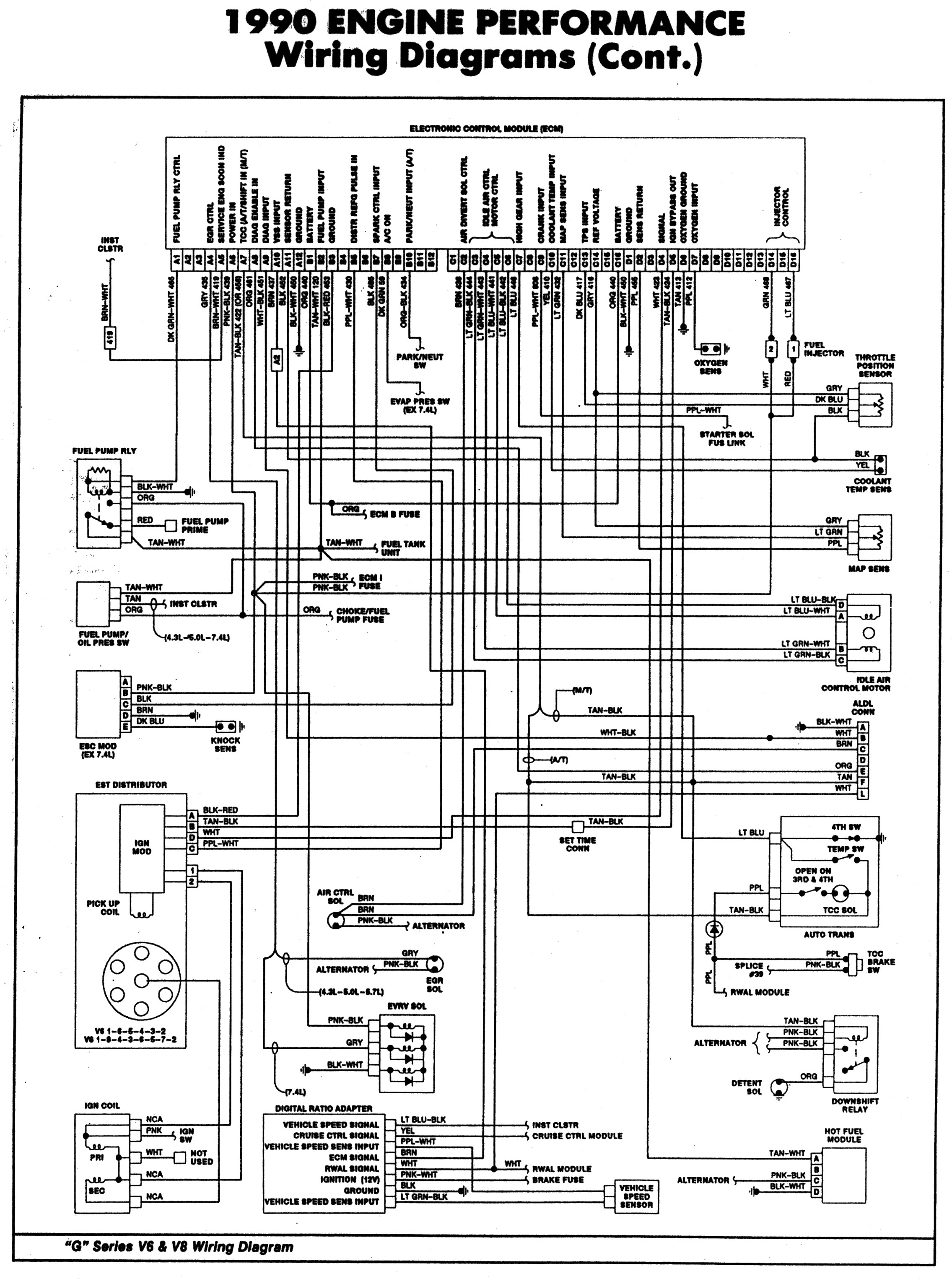 91 S10 4 3 Tbi Engine Wiring Diagram Excellent Electrical S 10 Ignitiondiagram 1990 Chevy Suburban 350 Installation Land Rh Pinterest Com Ecm
