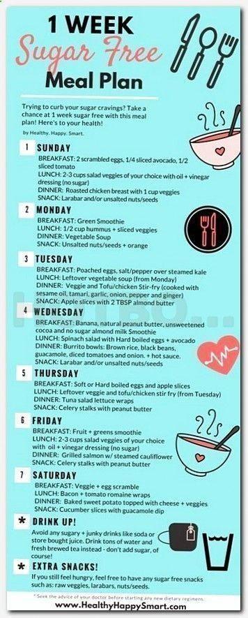 Sugar Detox In 10 Tagen (Gehirn und Körper neu starten) – Foody Healthy Recipes   – Diet